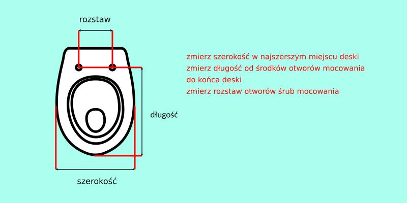 deska sedesowa jak zmierzyć schemat