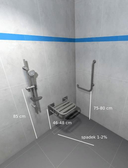 wymiarowanie strefy prysznicowej